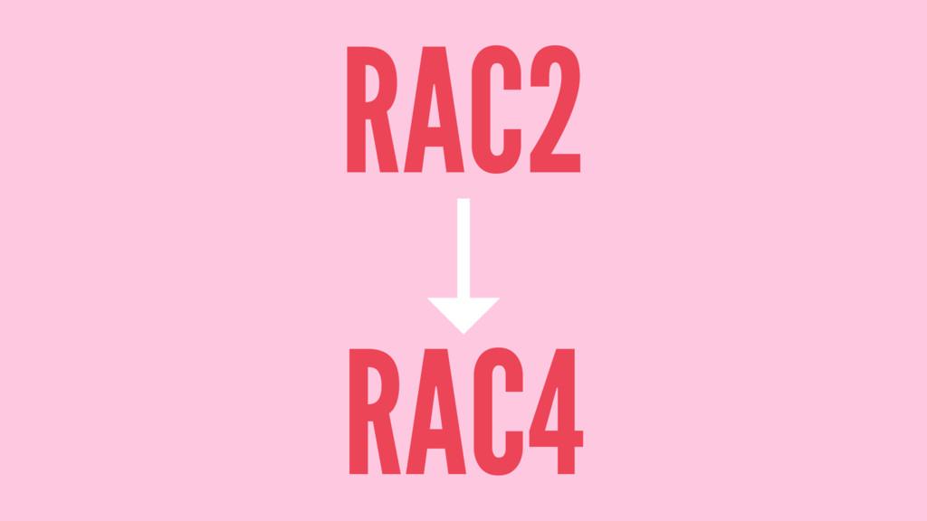 RAC2 ↓ RAC4