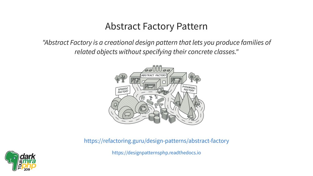 "Abstract Factory Pattern ""Abstract Factory is a..."