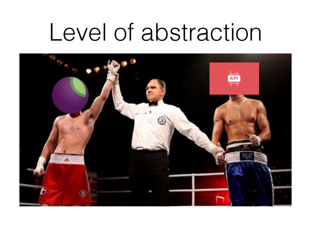 Level of abstraction