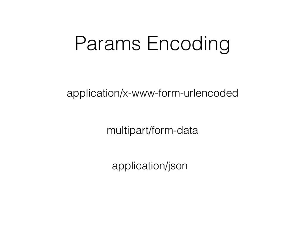 Params Encoding application/x-www-form-urlencod...