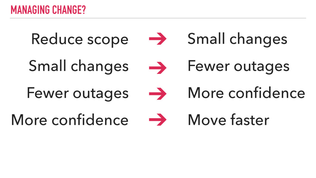 Reduce scope Small changes ➔ MANAGING CHANGE? S...