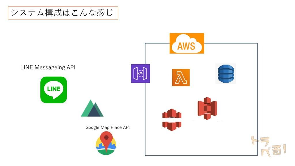 システム構成はこんな感じ LINE Messageing API Google Map Pla...