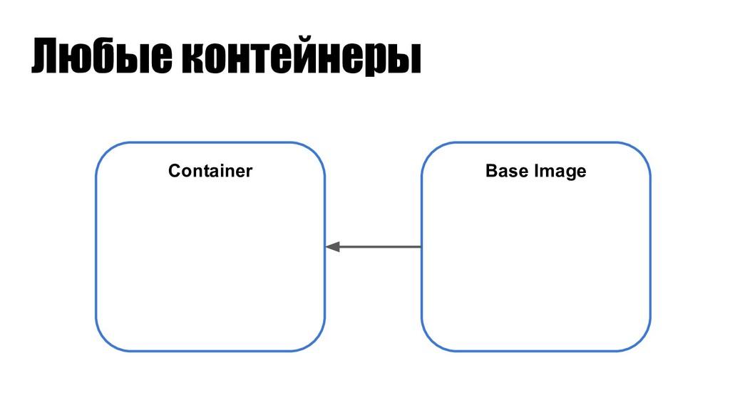 Любые контейнеры Container Base Image