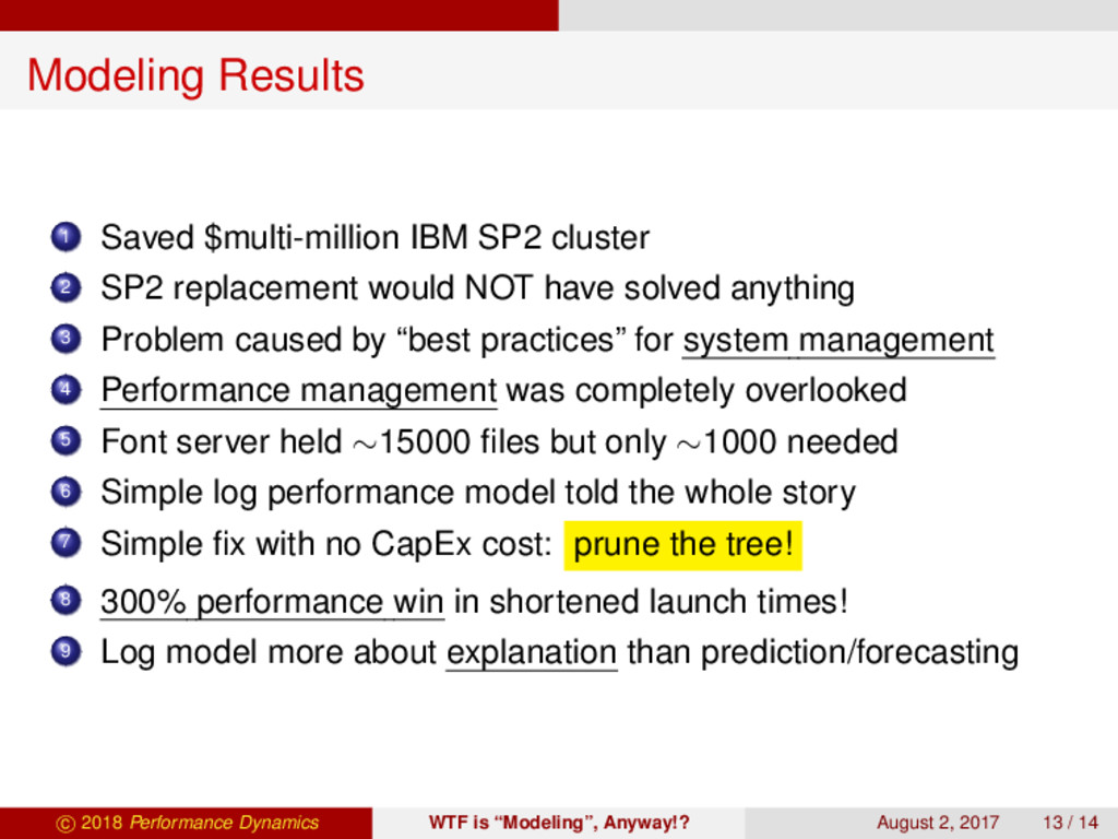 Modeling Results 1 Saved $multi-million IBM SP2...