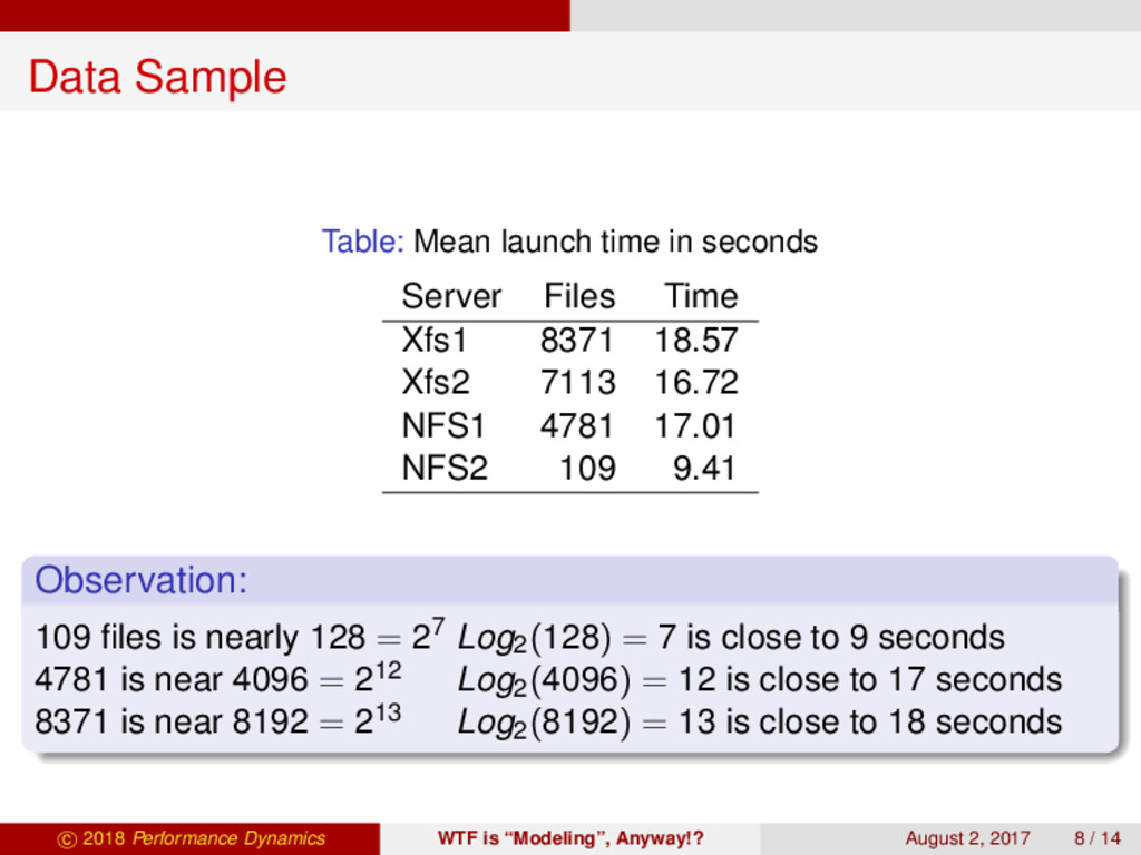 Data Sample Table: Mean launch time in seconds ...