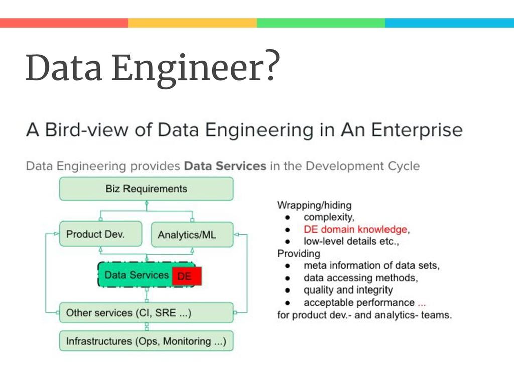 Data Engineer?