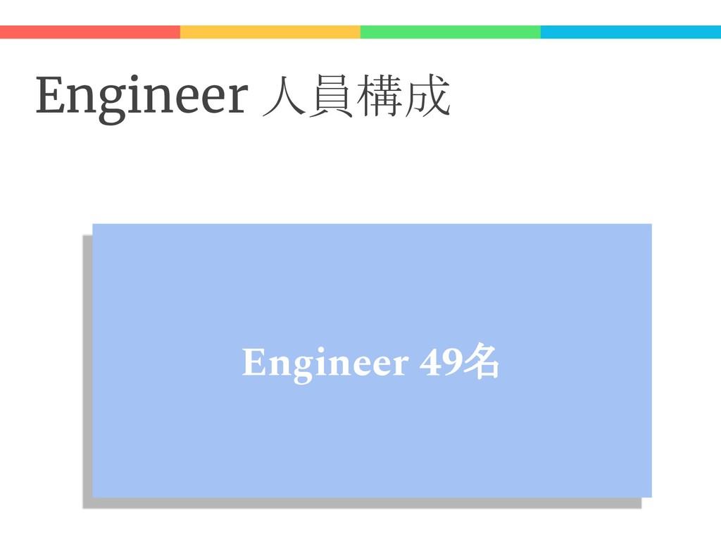 Engineer 人員構成 Engineer 49名
