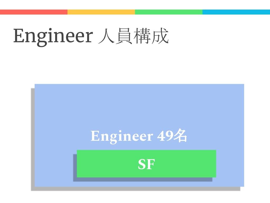 Engineer 人員構成 Engineer 49名 SF
