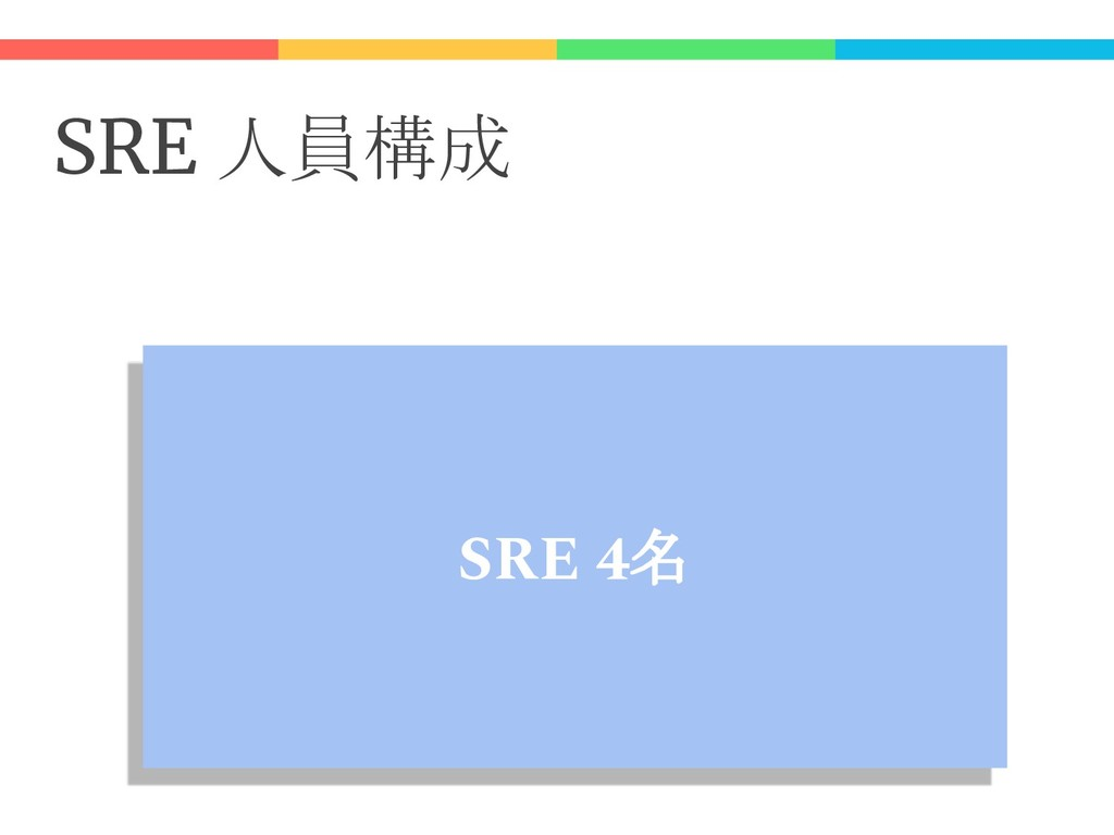 SRE 人員構成 SRE 4名