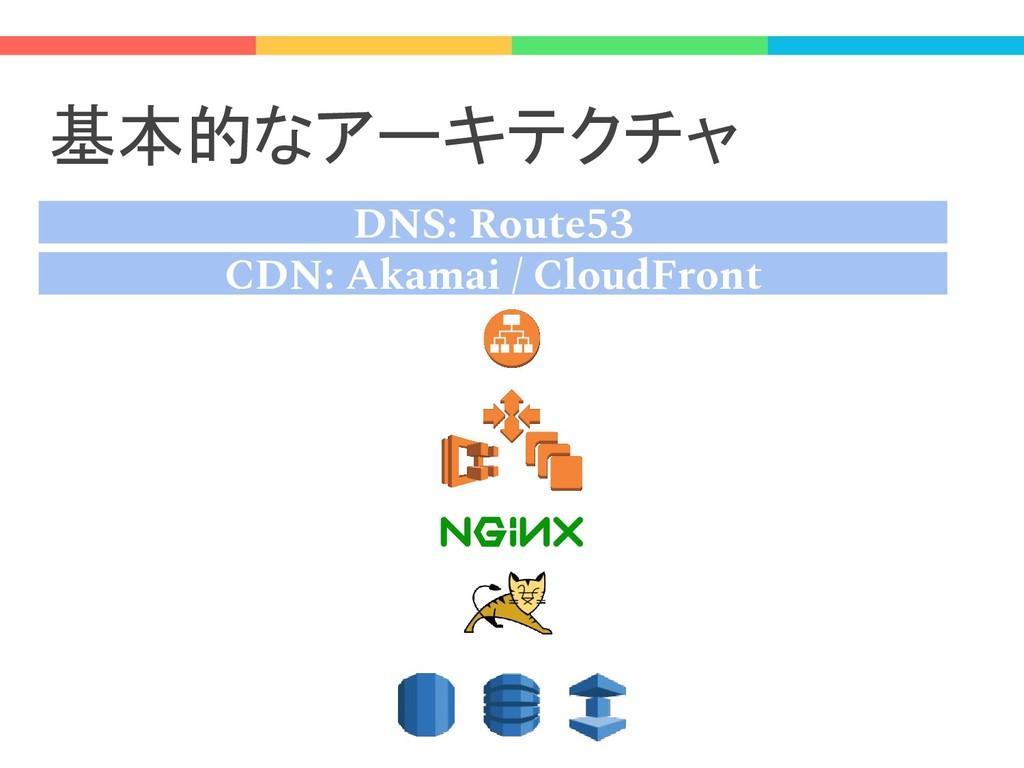 基本的なアーキテクチャ DNS: Route53 CDN: Akamai / CloudFro...