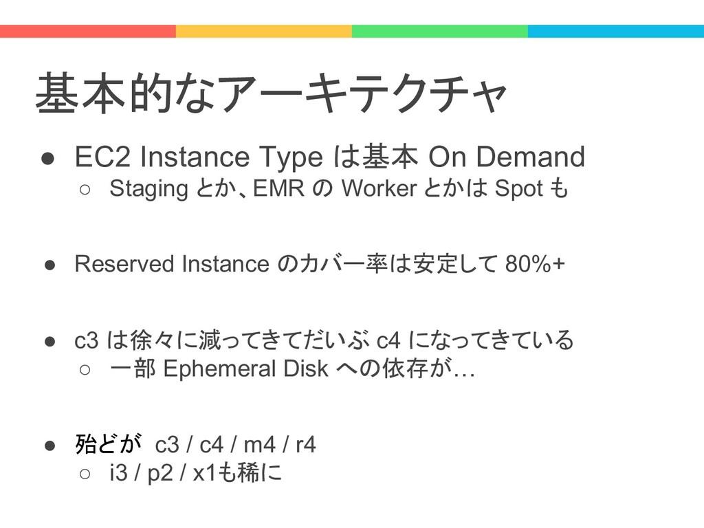 基本的なアーキテクチャ ● EC2 Instance Type は基本 On Demand ○...