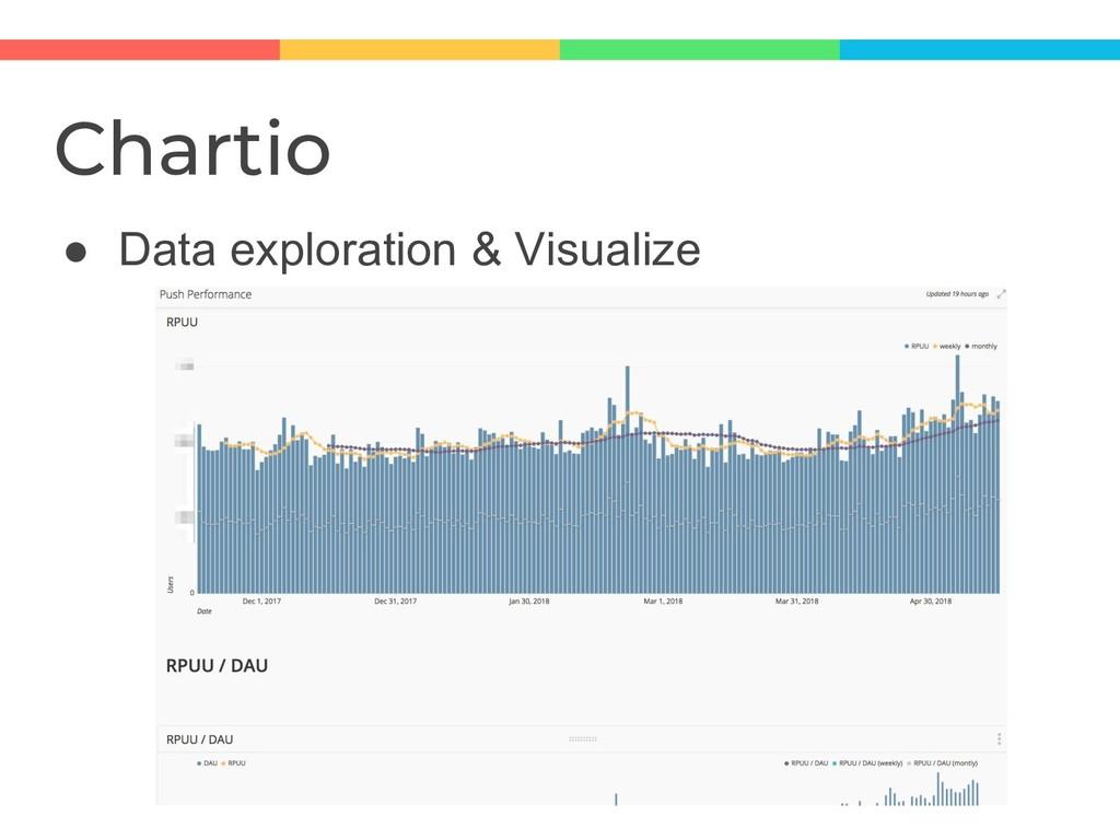 Chartio ● Data exploration & Visualize