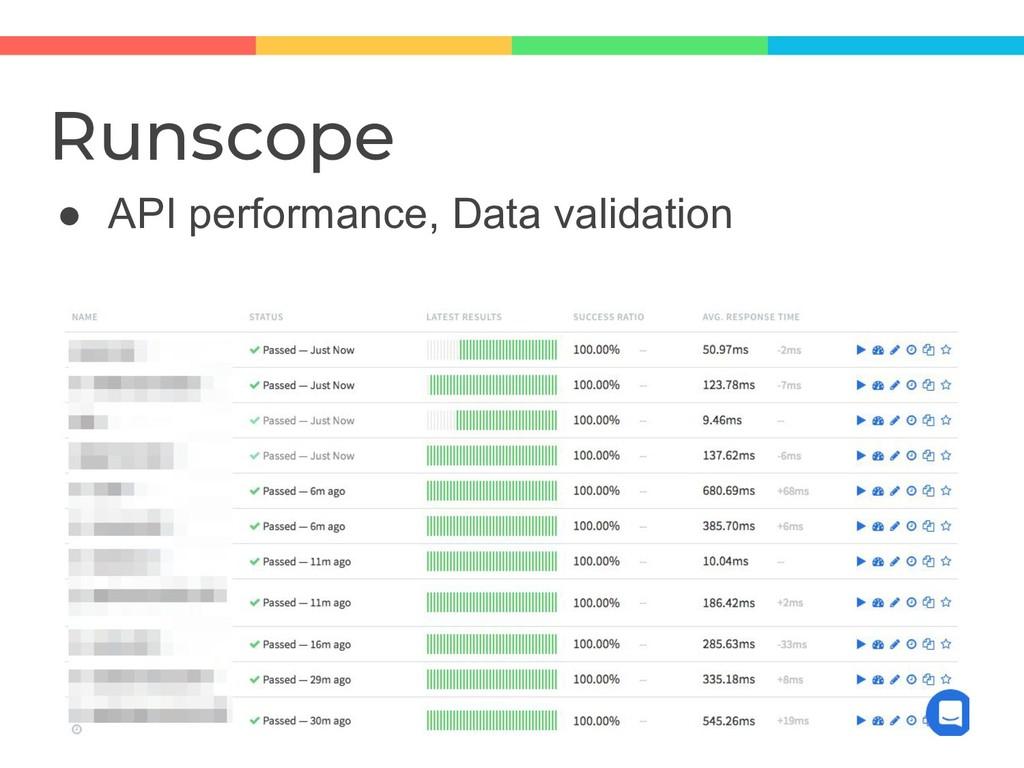 Runscope ● API performance, Data validation