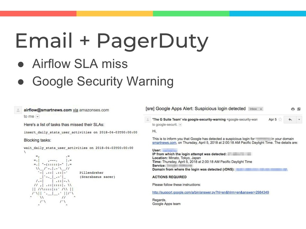 Email + PagerDuty ● Airflow SLA miss ● Google S...