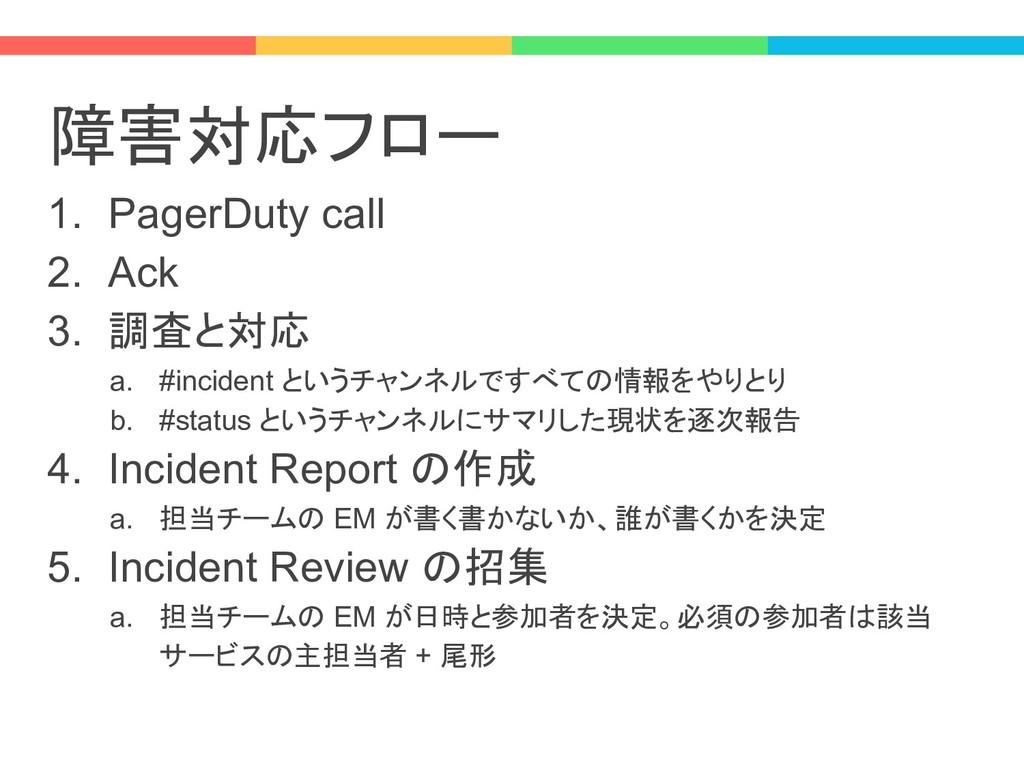 障害対応フロー 1. PagerDuty call 2. Ack 3. 調査と対応 a. #i...