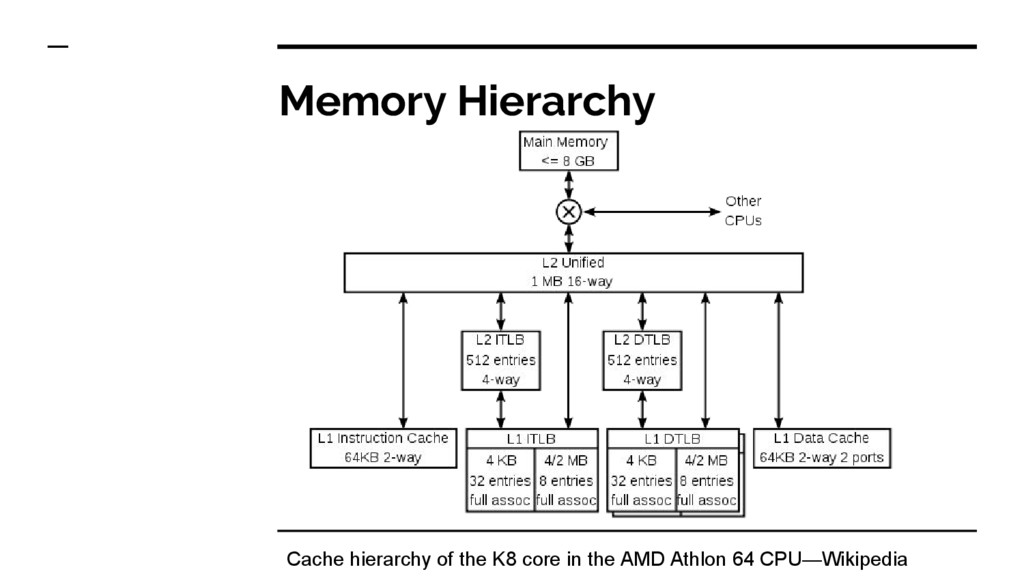 Memory Hierarchy Cache hierarchy of the K8 core...