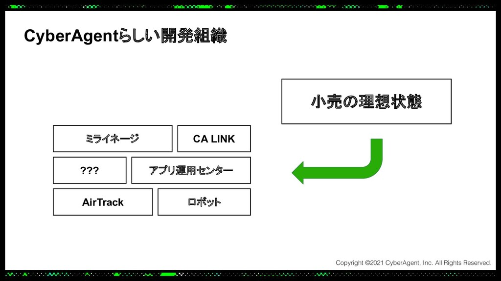 AirTrack アプリ運用センター ミライネージ CA LINK ロボット ??? Cybe...