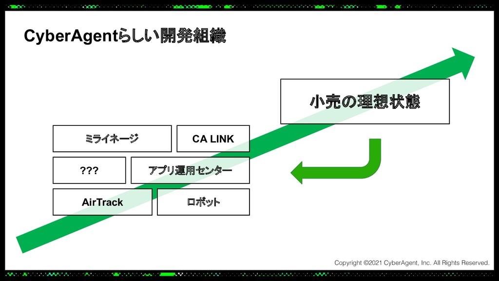 AirTrack アプリ運用センター ミライネージ CA LINK ロボット ??? 小売の理...