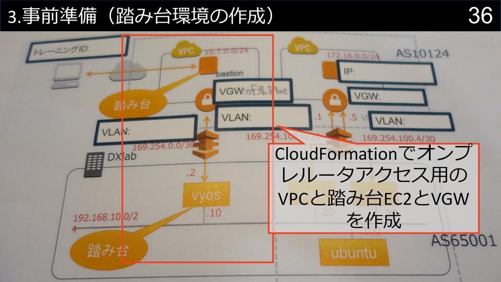 36 3. CloudFormation   ...