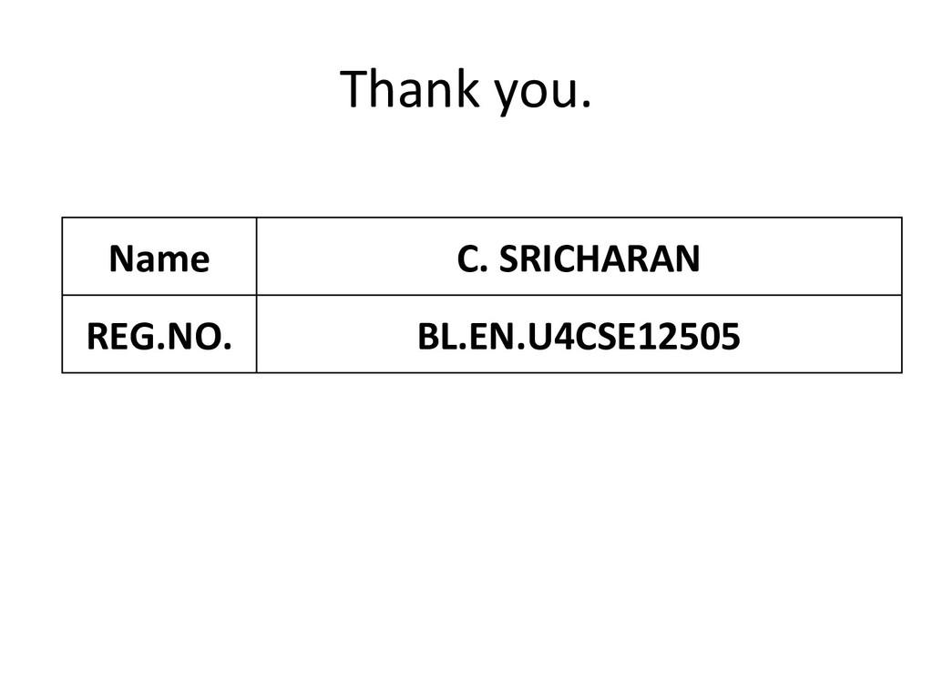 Thank you. Name C. SRICHARAN REG.NO. BL.EN.U4CS...
