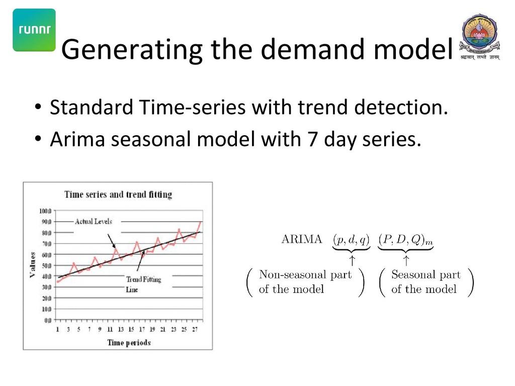 Generating the demand model • Standard Time-ser...