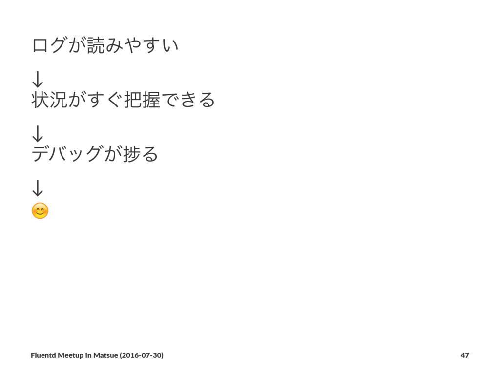 ϩά͕ಡΈ͍͢ ↓ ঢ়گ͕͙͢ѲͰ͖Δ ↓ σόοά͕ḿΔ ↓ ! Fluentd Mee...