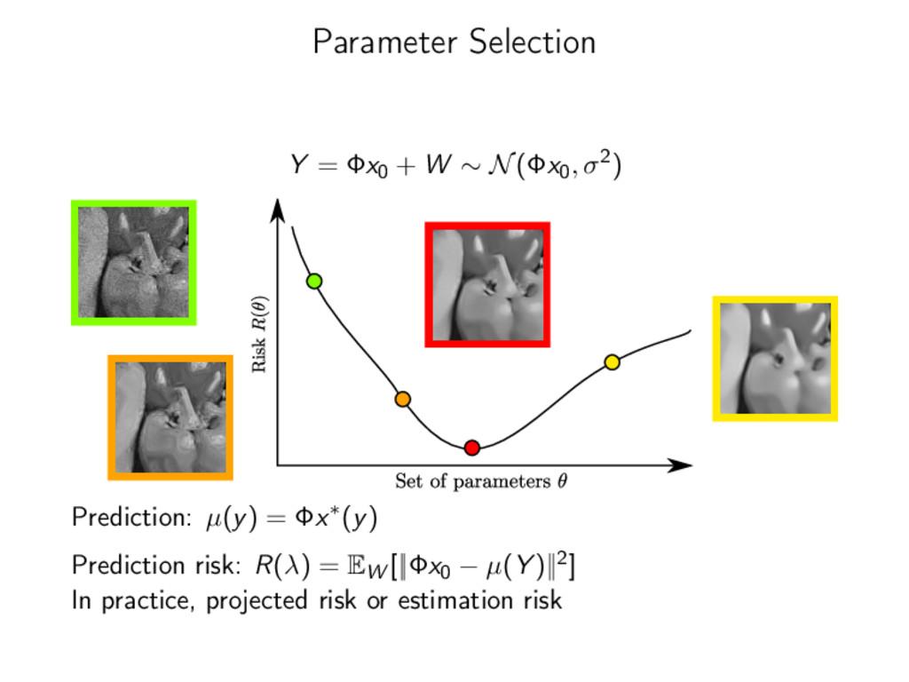 Parameter Selection Y = Φx0 + W ∼ N(Φx0, σ2) Pr...
