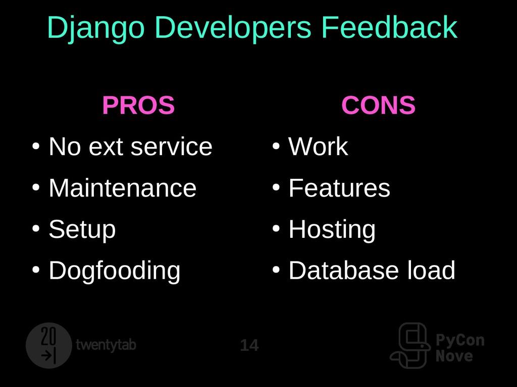14 Django Developers Feedback CONS ● Work ● Fea...