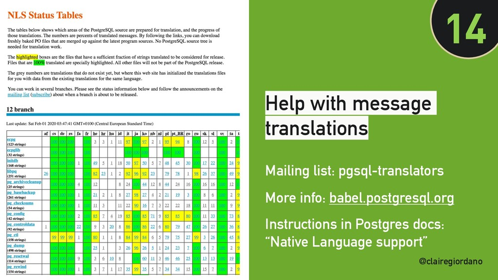 @clairegiordano Help with message translations ...