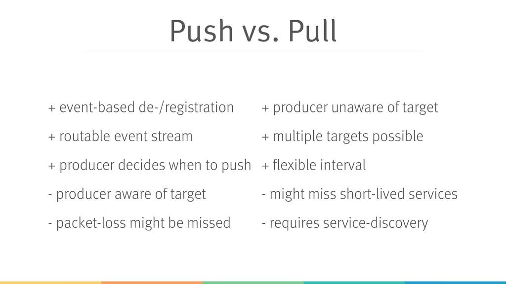 Push vs. Pull + event-based de-/registration + ...
