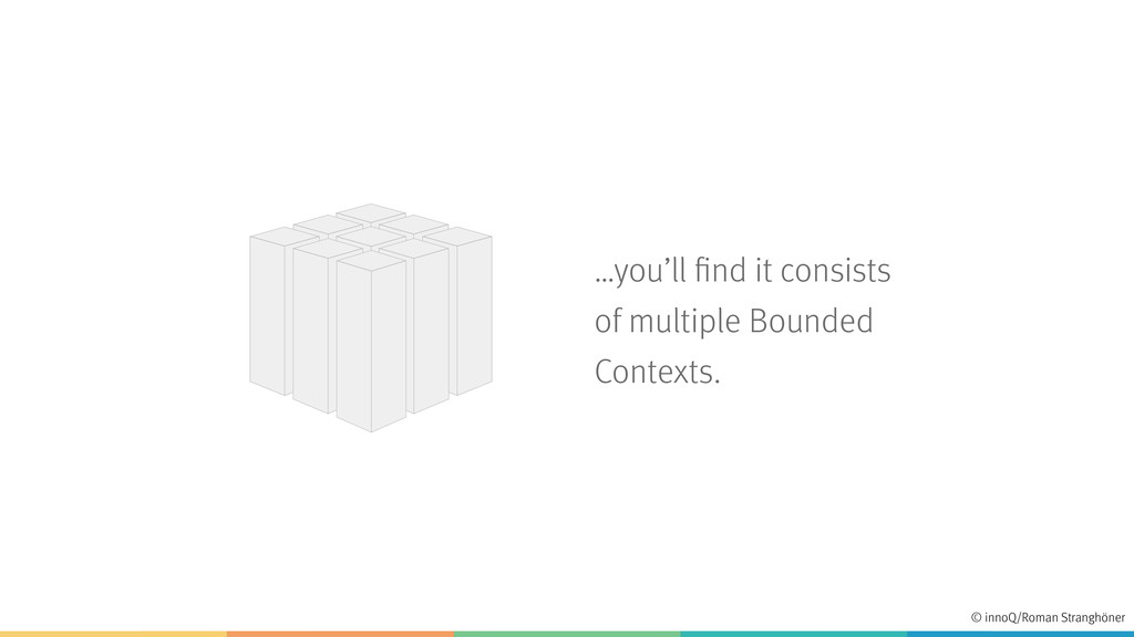 …you'll find it consists of multiple Bounded Co...