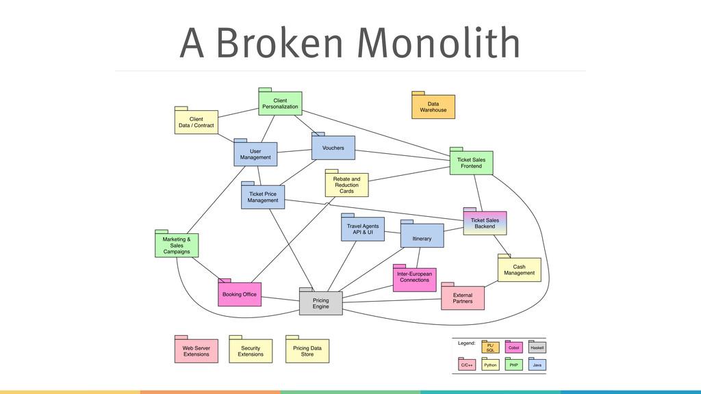 A Broken Monolith