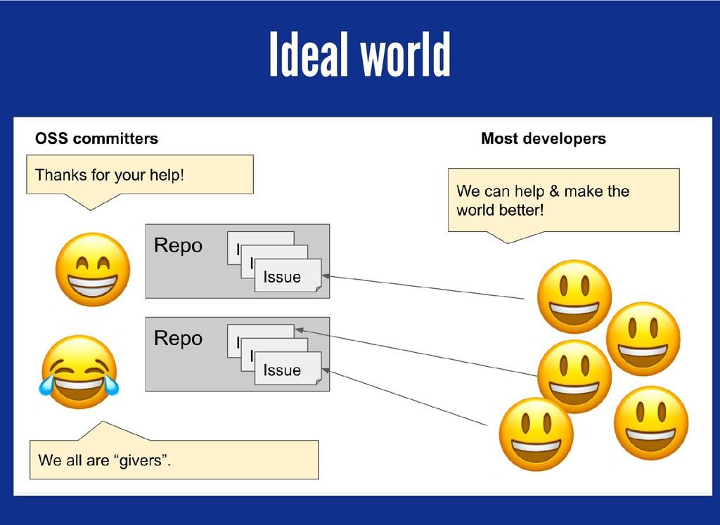 Ideal world Ideal world