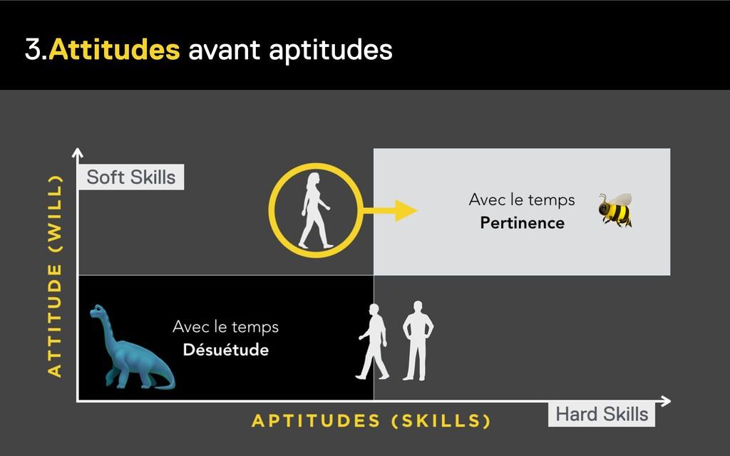 3.Attitudes avant aptitudes