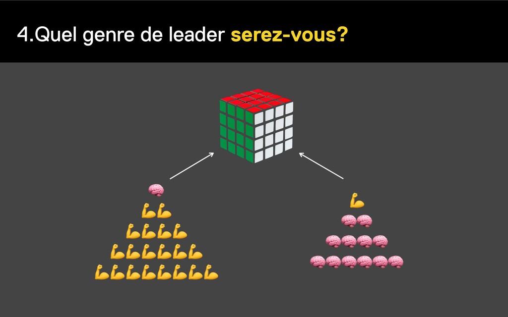 4.Quel genre de leader serez-vous?