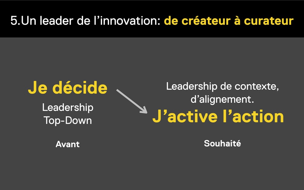 5.Un leader de l'innovation: de créateur à cura...