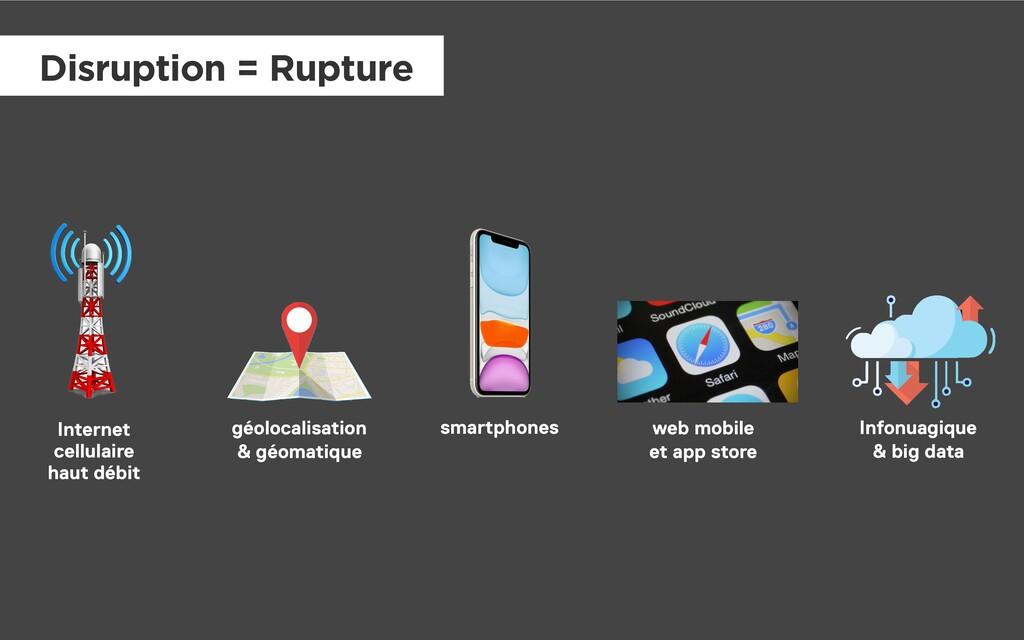 smartphones Disruption = Rupture web mobile et ...