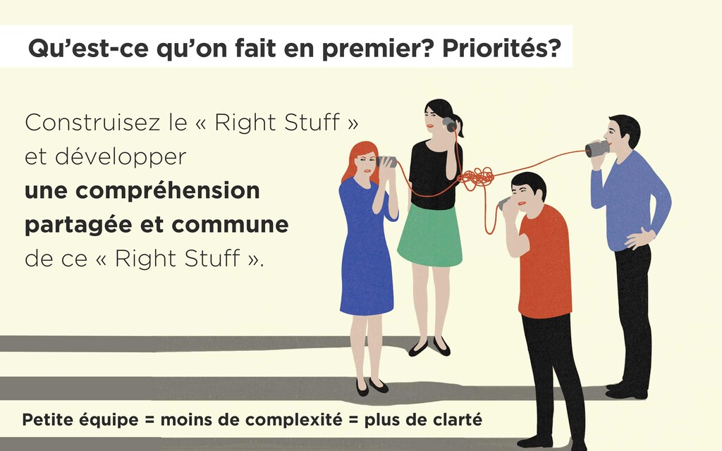 Construisez le « Right Stuff » et développer un...