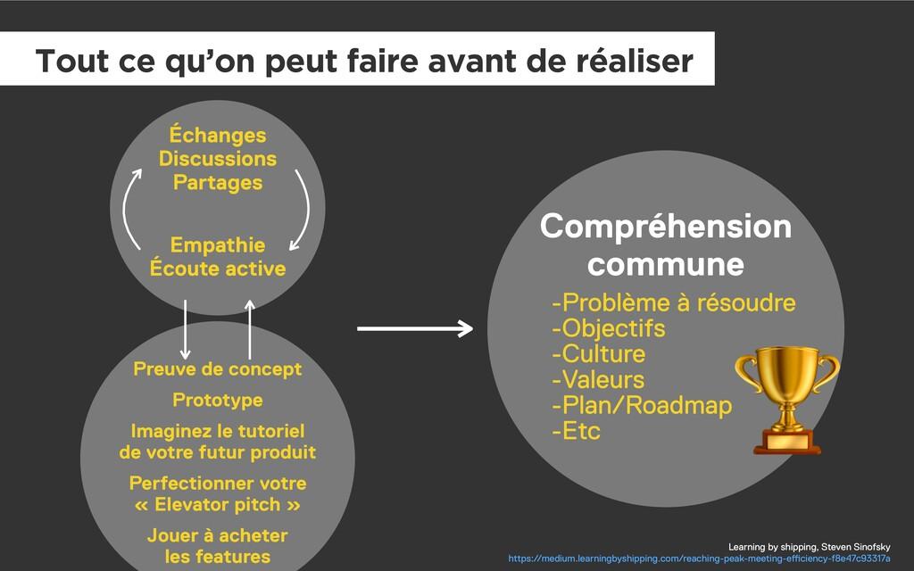 Empathie Écoute active Échanges Discussions Par...