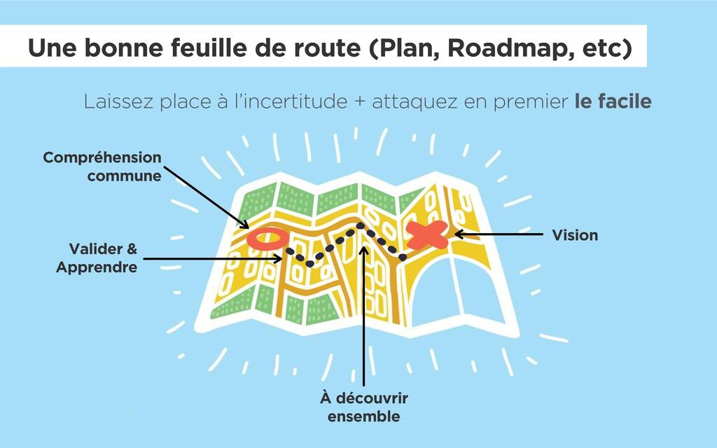 Une bonne feuille de route (Plan, Roadmap, etc)...