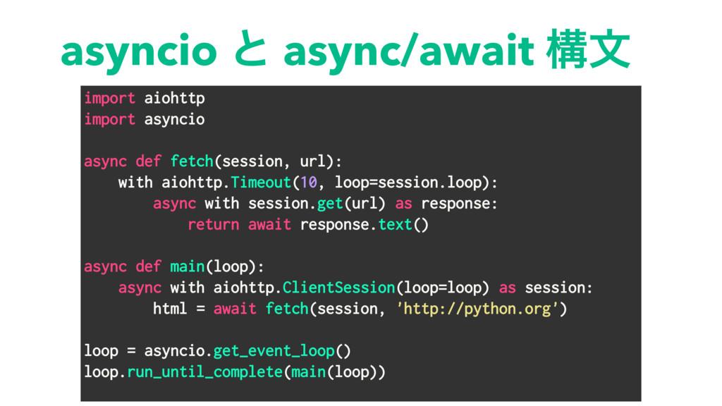 asyncio ͱ async/await ߏจ import aiohttp import ...