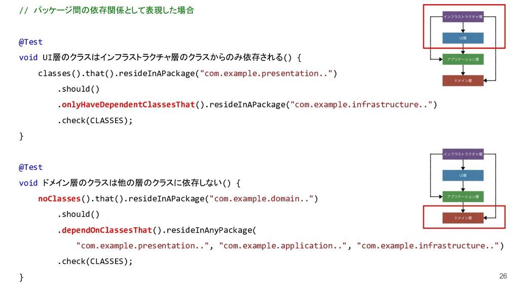 26 // パッケージ間の依存関係として表現した場合 @Test void UI層のクラスはイ...