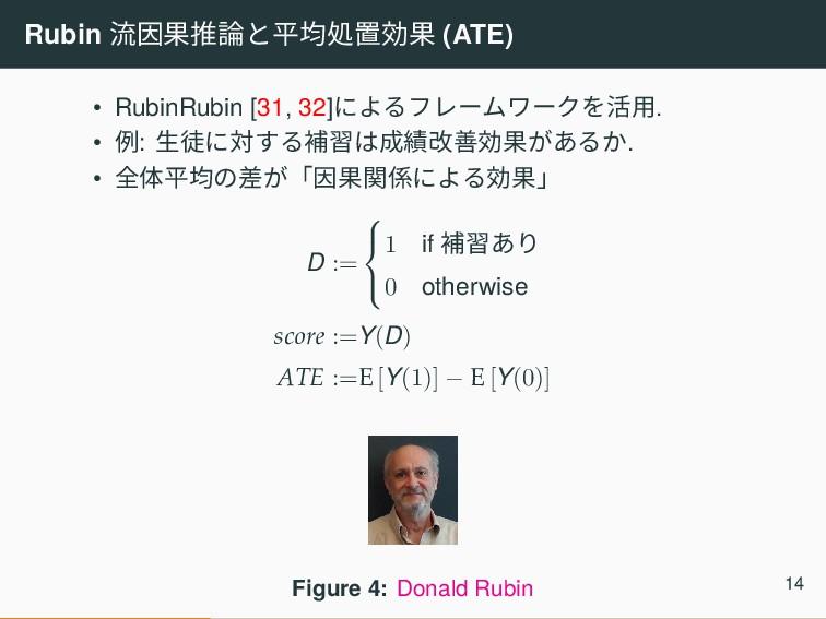 Rubin 流因果推論と平均処置効果 (ATE) • RubinRubin [31, 32]に...
