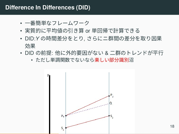 Difference In Differences (DID) • 一番簡単なフレームワーク ...