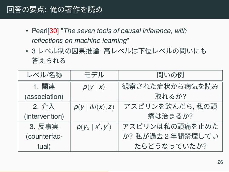 """回答の要点: 俺の著作を読め • Pearl[30] """"The seven tools of ..."""