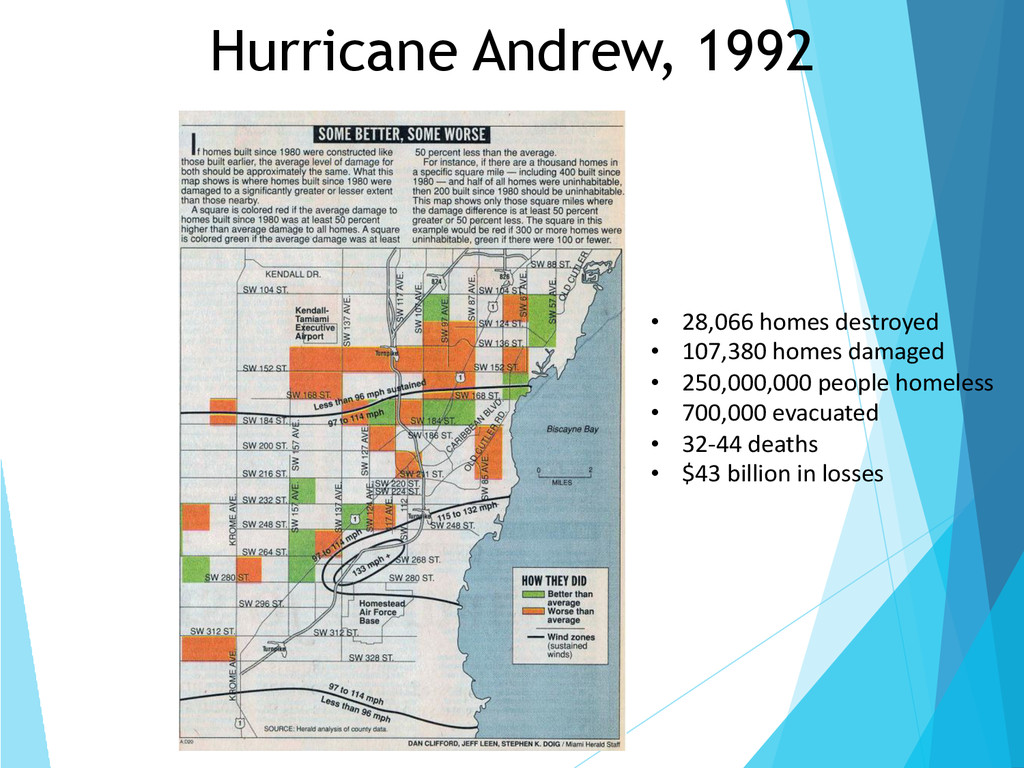 Hurricane Andrew, 1992 •  28,066	
