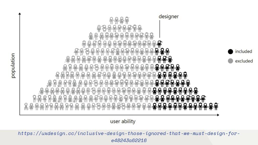 https://uxdesign.cc/inclusive-design-those-igno...