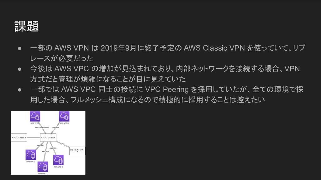 課題 ● 一部の AWS VPN は 2019年9月に終了予定の AWS Classic VP...