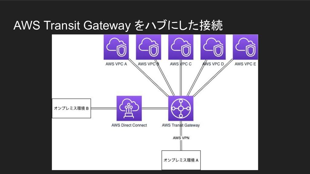 AWS Transit Gateway をハブにした接続