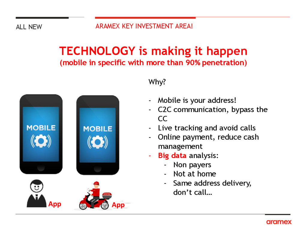 ARAMEX KEY INVESTMENT AREA! Why? - Mobile is yo...